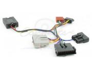 Rattfjernkontrolladapter - Ford - CTSFO0012