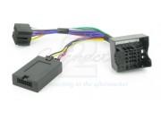 Rattfjernkontrolladapter - Ford - CTSFO0022