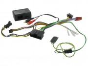 Rattfjernkontrolladapter - Ford - CTSFO006