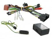 Rattfjernkontrolladapter - Ford - CTSFO0082