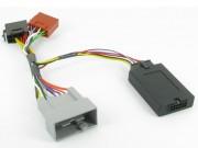 Rattfjernkontrolladapter - Honda - CTSHO0032