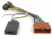 Rattfjernkontrolladapter - Mazda - CTSMZ003