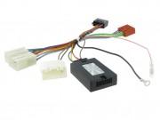 Rattfjernkontrolladapter - Mitsubitshi - CTSMT0052